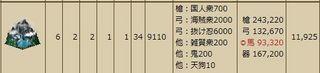 ☆8-6221、必要最低攻撃力、騎馬兵科統率で9万3320@wiki